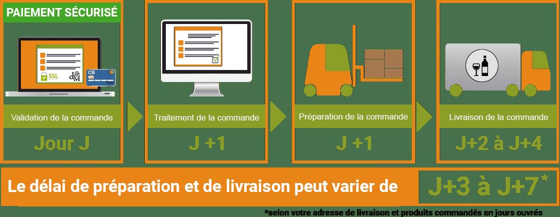 Infographie de livraison du Domaine de Massereau